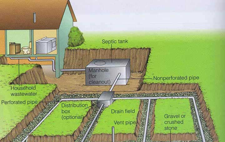 septic-tank-problems-and-solutions-1
